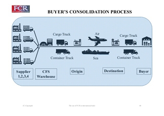 Buyers consolidation